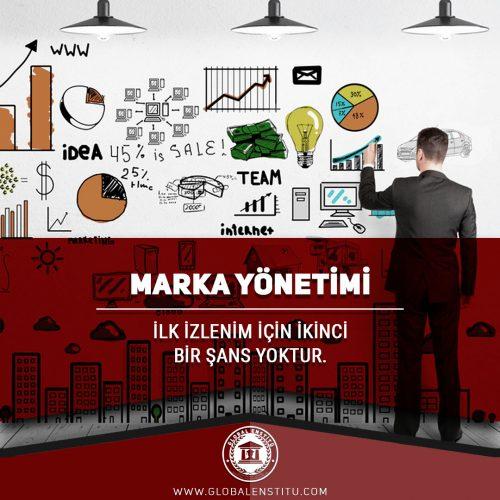 Marka Yönetimi